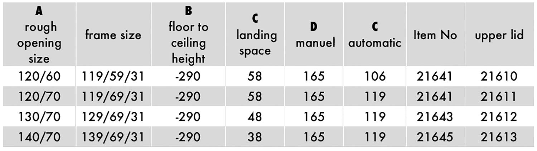 Univers-tabelle-englisch.jpg